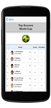 Live scores app for Android